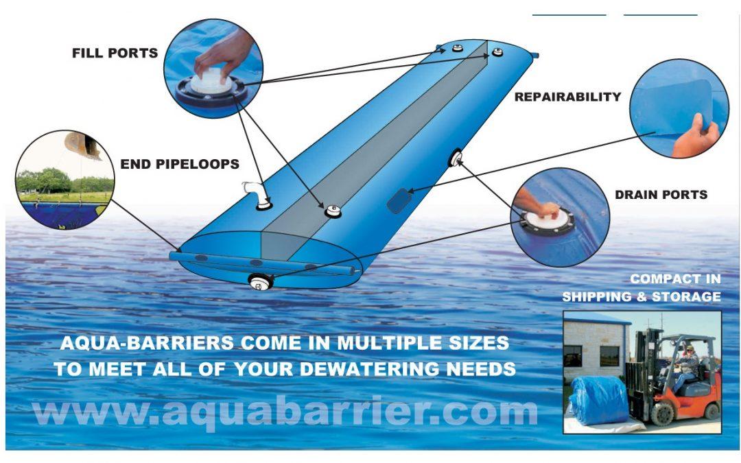 Understanding Your Aqua-Barrier's Features