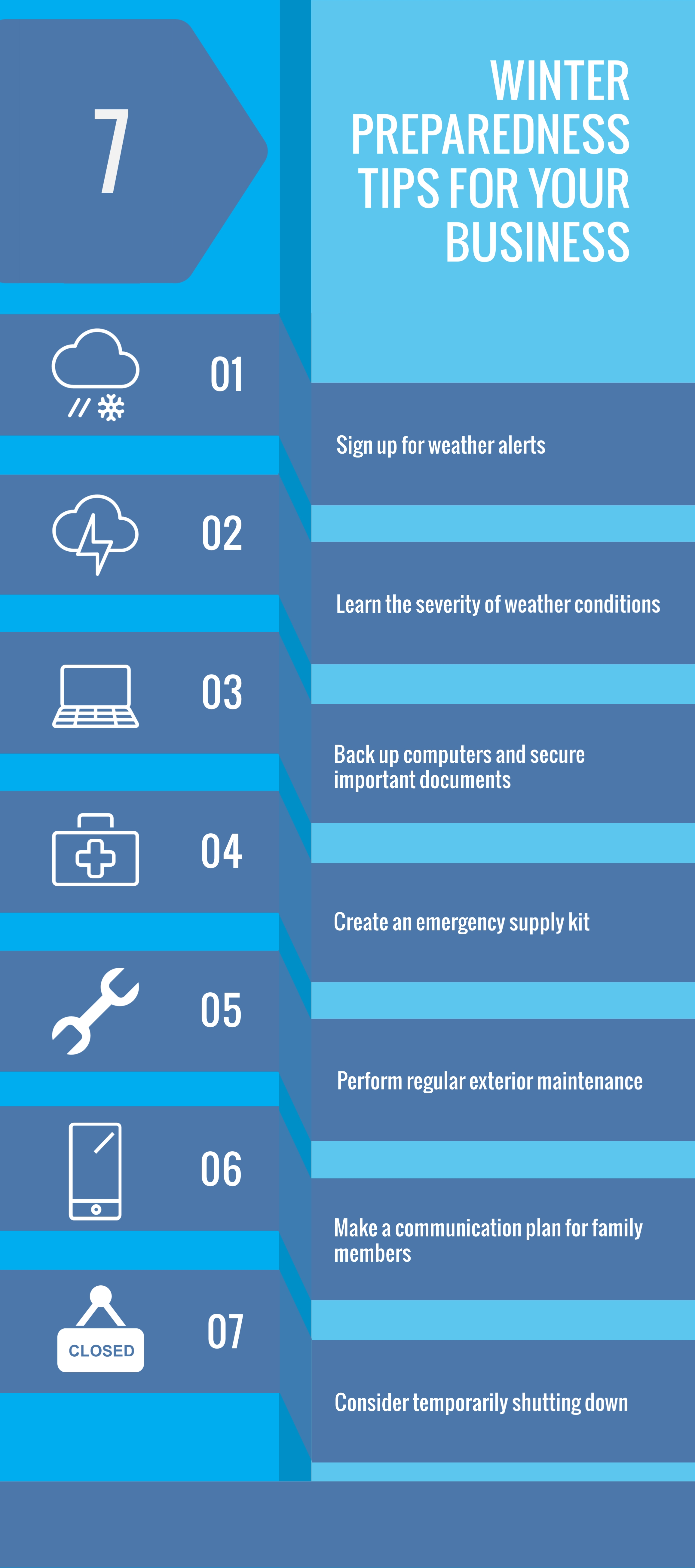 7 Winter Preparedness Tips for Your Business, HSI Services, Waller, TX