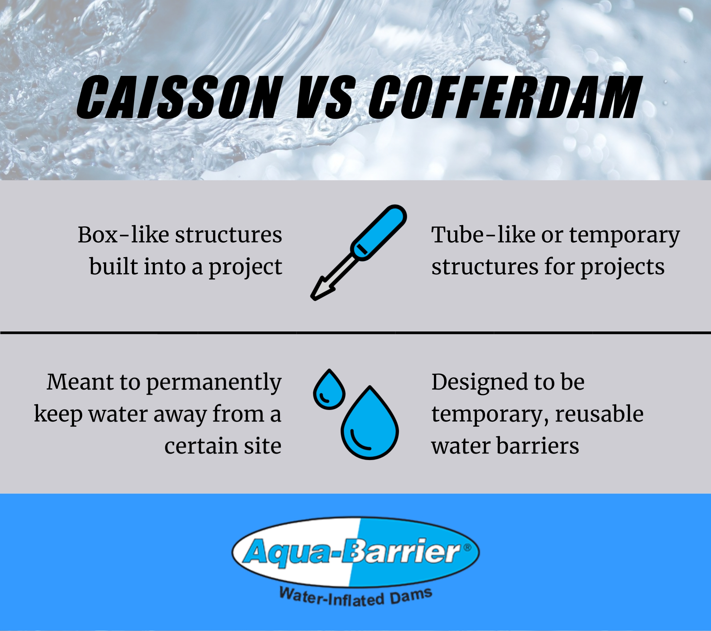 Caisson vs. Cofferdam: What's the Difference?, AquaBarrier, Houston, TX